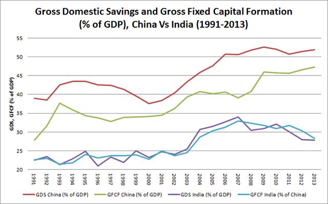 Savings deficit