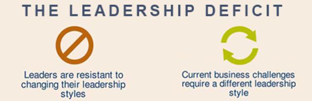 Leadership deficit