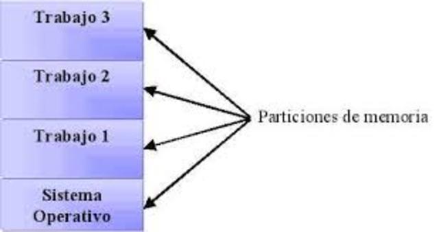 Inconvenientes de los sistemas existentes