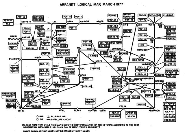 ARPANET public demostration