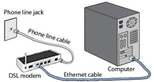 My first PC  and internet connection