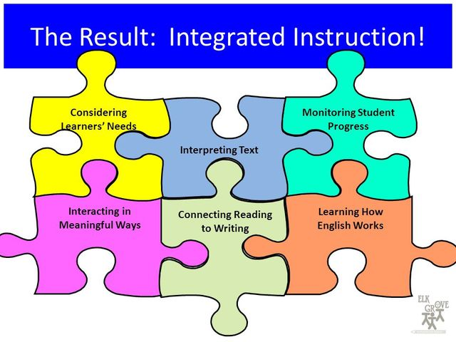 Integrated Instruction