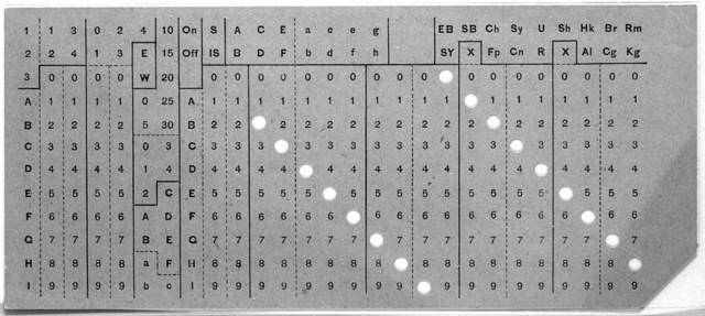 Herman Hollerith : Machine à statistiques