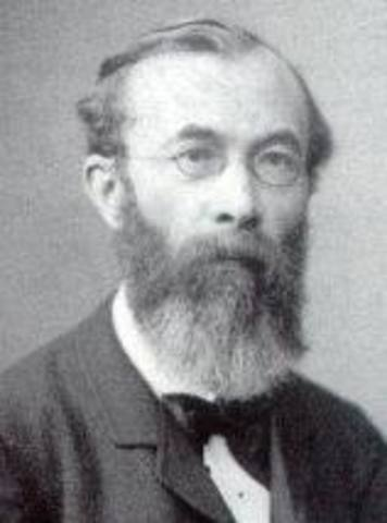 Wihelm Wundt (1832-1920)