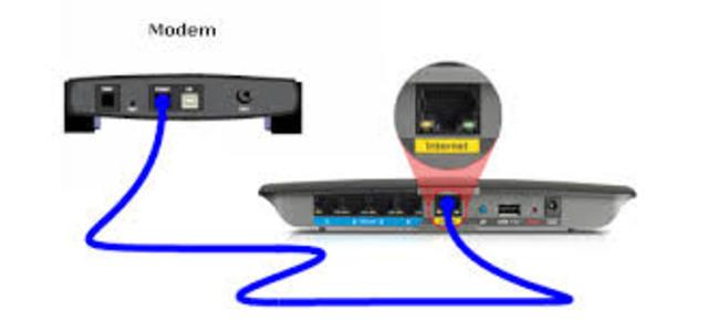 Internet por Modem o Cable