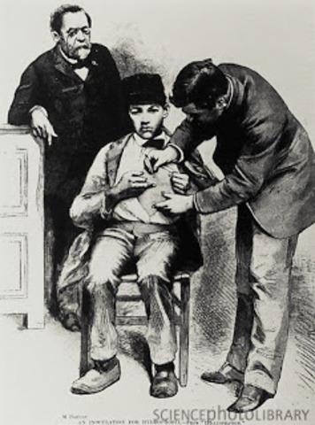 Vacuna Contra la rabia