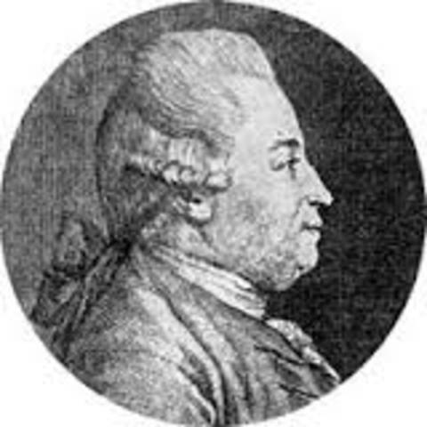 Otto Friedrich Muller