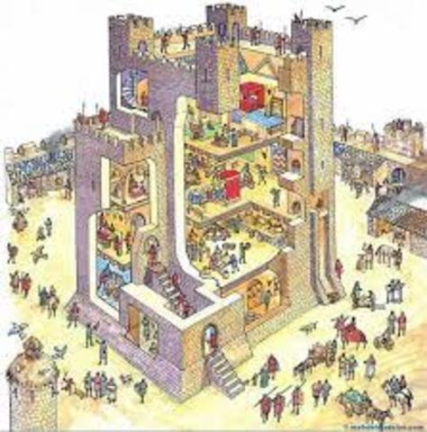 Comienza la construcción de esta década en las casa solariegas (castillos) de Mentmore en Inglaterra y de Ferrieres en Francia de los Rothschild.