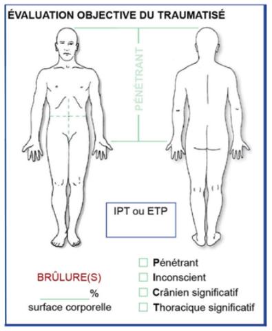 Indice préhospitalier pour traumatismes (IPT)