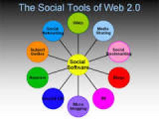 Software Social