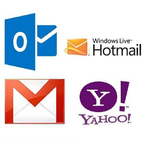 Uso de correo electronico