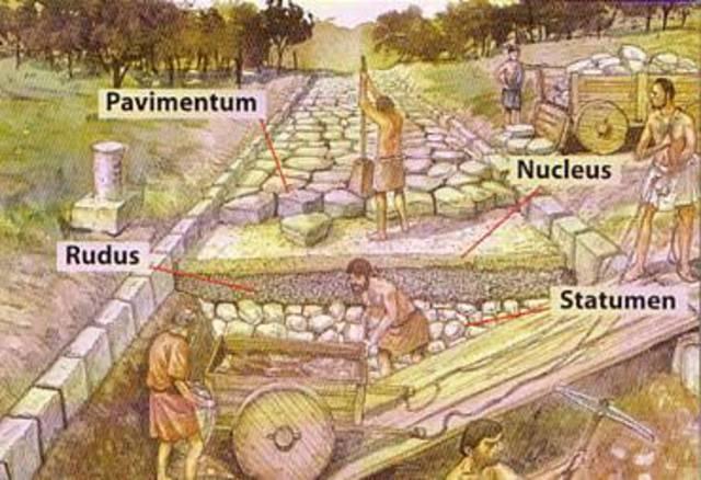 (3000 a.c - 476 d.c.) CONSTRUCCION DE CARRETERAS