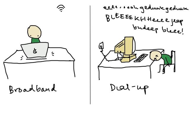 Internet: Estado de la Industria