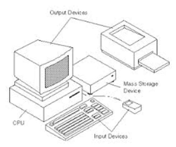 venta de la primera computadora