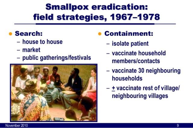 WHO Launches Global Smallpox Eradication Program
