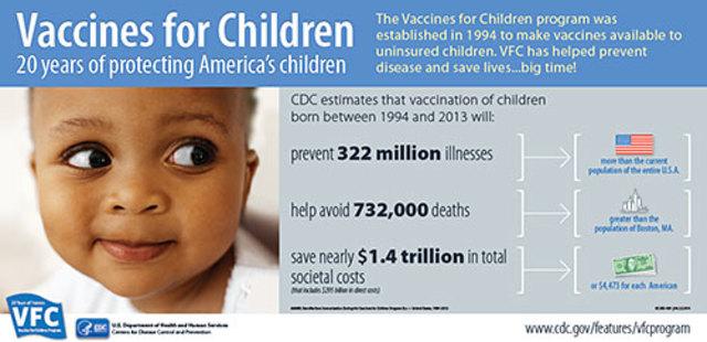 Vaccines for Children Program Established