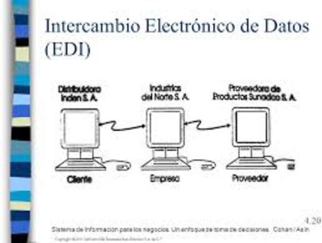 Intercambio de Datos Electrónicos el EDI