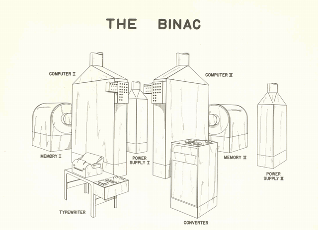 BINAC : Premier ordinateur bi-processeur
