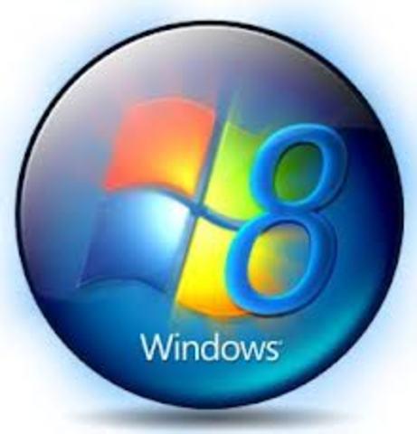 Sistema operativo OS/8