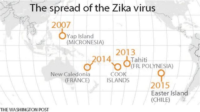 Zika Virus Emeges