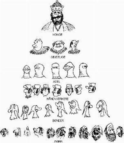 Samfundssystem