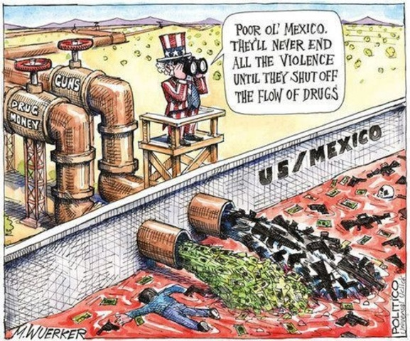 Mexico Imperialism-Indroduction to Imperialism