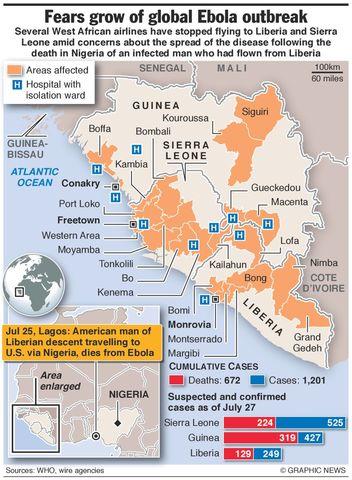 West African Ebola Epidemic
