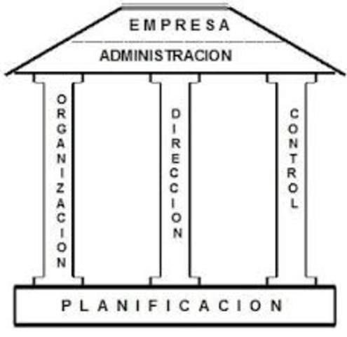 CONTABILIDAD COMO DISCIPLINA DE FUNCIONES ADMINISTRATIVAS