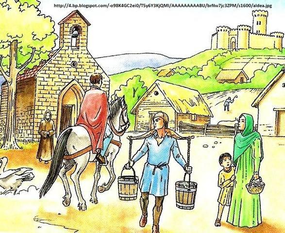 Epoca Feudal: Jerarquias (Nobles, reyes, plebeyos, señores feudales)