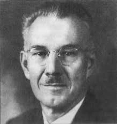 creación del primer laboratorio de psicología en Estados unidos