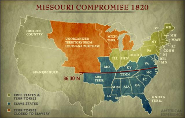 Missouri Compromise 1820-1821