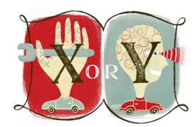 TEORIAS X Y Z