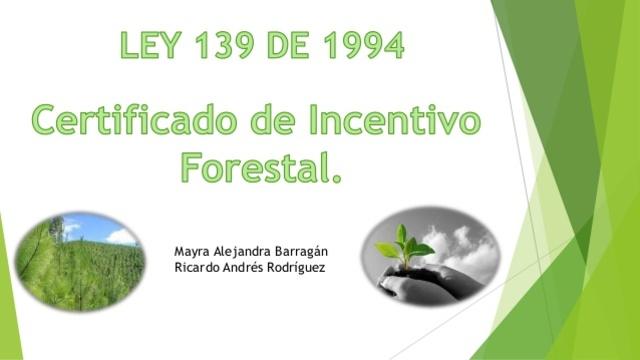 DECRETO 1824 DE 1994