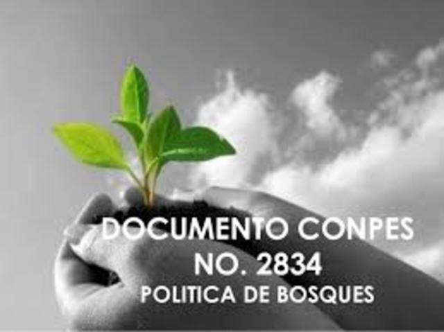 Documento Conpes 2834 de 1996