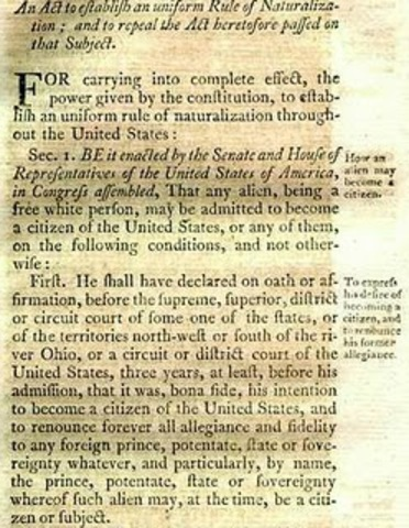 The Naturalization Act of 1795