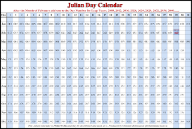 Calendar Conversion