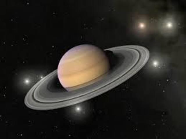Открытие кольца Сатурна