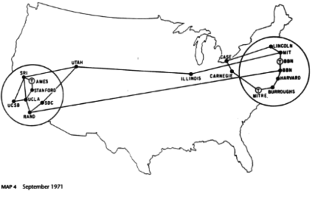 The creation of ARPANET