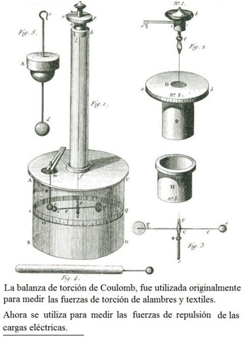 Charles Auguste Coulomb (l736-1806)