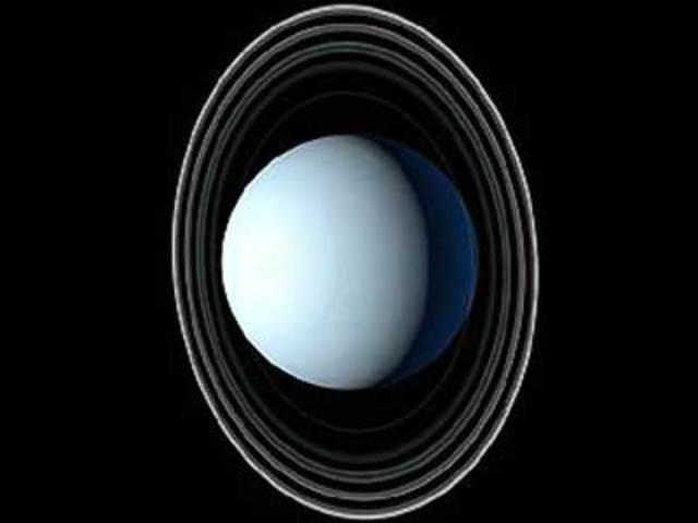 Открытие колец Урана