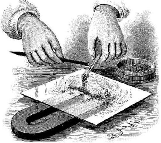 """William Gilbert publicó su tratado """"De magnete"""", sobre los fenómenos magnéticos."""