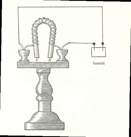 William Sturgeon creó el primer electroimán, un imán accionado por electricidad.
