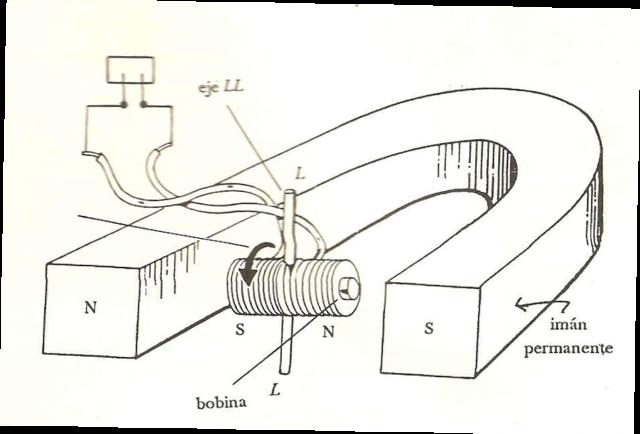 L.C Davenport construyó el primer motor eléctrico para uso industrial.