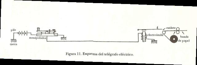 Joseph Henry construyó el primer telégrafo.