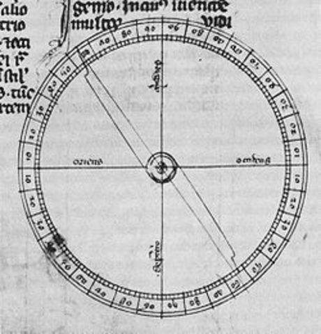 Descripción detallada de la brújula.
