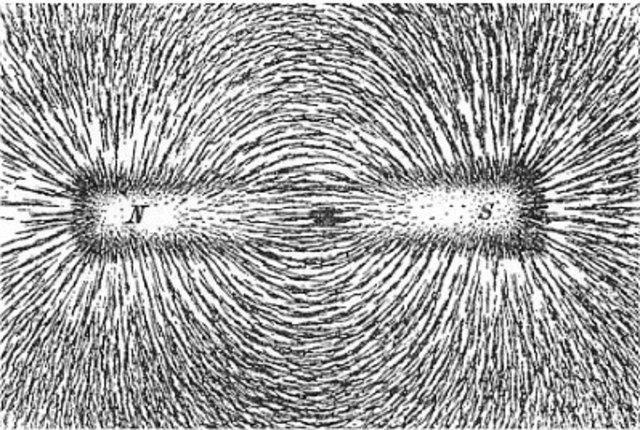 Línea de fuerza en un campo magnético.