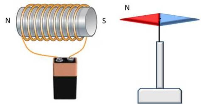 Versión mejorada del electroimán.