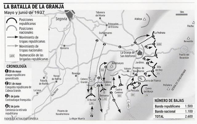 Se inicia la Batalla de La Granja en Segovia.