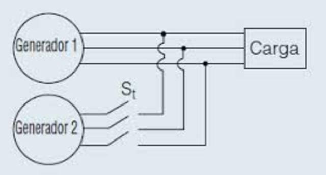 Generadores en paralelo