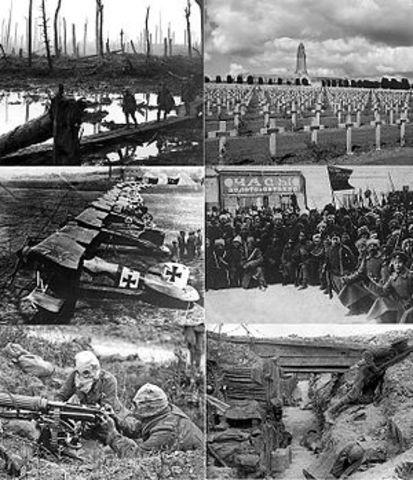 Comienzo de la Primera Guerra Mundial